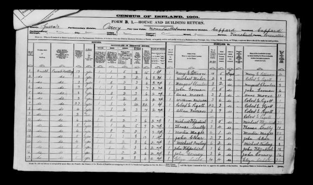 Capard House, Household Return, 1901 Census